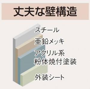 丈夫な壁構造【ガーデン収納庫】