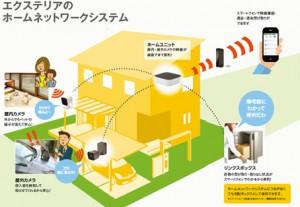 ホームネットワークシステム1