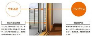 断熱・遮熱・防音効果のインプラス