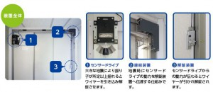 ヨド地震解錠装置