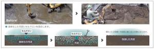 汚泥の改良